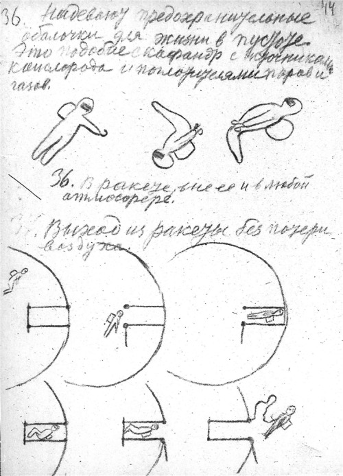 "Konstantin Tsiolkovsky's drawing of an astronaut in a space suit using an airlock. From his 1933 paper ""Album of Space Travel"""