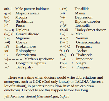 ilovecharts:  Medical Emoticons!  For an industry that thrives on acronyms, why not introduce our own emoticons!