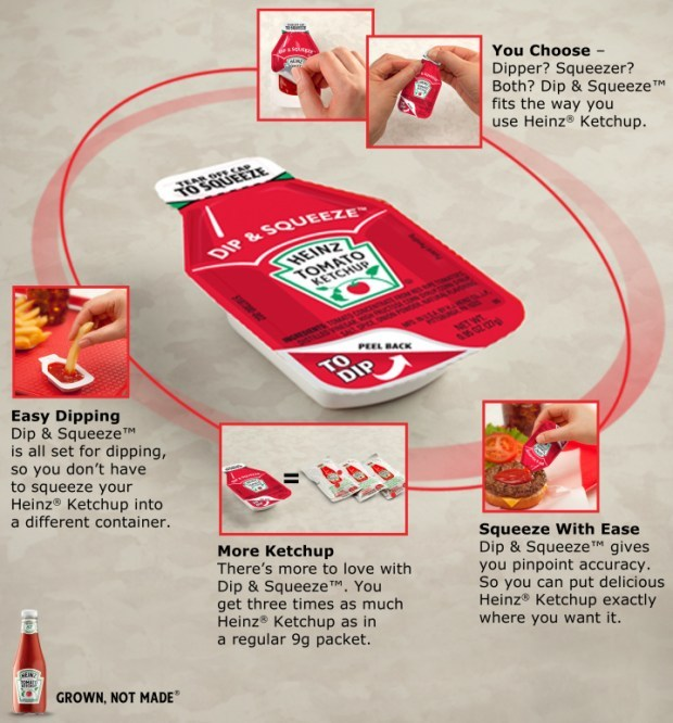 New Heinz ketchup packets…pretty cool design…..