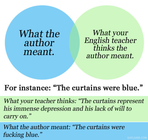 This is why I fucking hated English classes. aimeehawkins:  haha! so true