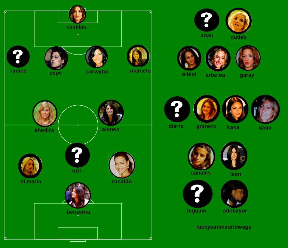 foreveraloneso:  fuckyeahmadridwags:  REAL MADRID TEAM ROSTER: WAG EDITION (5/8/2011).  When only 5 of the Real Madrid players are single..