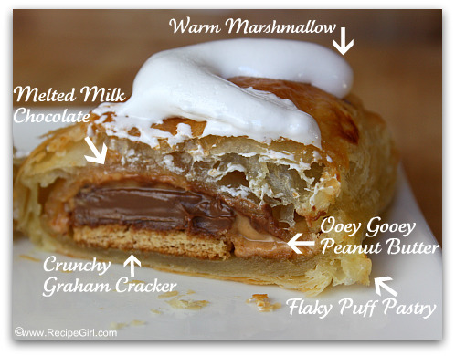 Peanut Butter Smore Turnovers Recipe