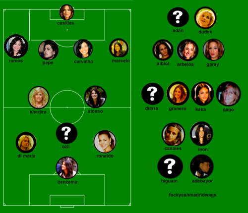 "REAL MADRID ROSTER: ""WAG EDITION 2"" Your probably thinking why it is ""edition #2"" and you probably thought this is a reblog but THIS IS NOT A REBLOG. The photo isn't mine, I reblogged the original photo from RealMadrid09, but I think this was originally from FuckYeahMadridWAGS.  Then Foreveraloneso put a caption: ""When only 5 of the Real Madrid players are single.."" Well, in this photo it isn't 5… ha ha! I kinda edited it just a ""little"" ^^, Can you guess the difference? Ha ha xD I think you can without looking at the original photo.. Ha ha"