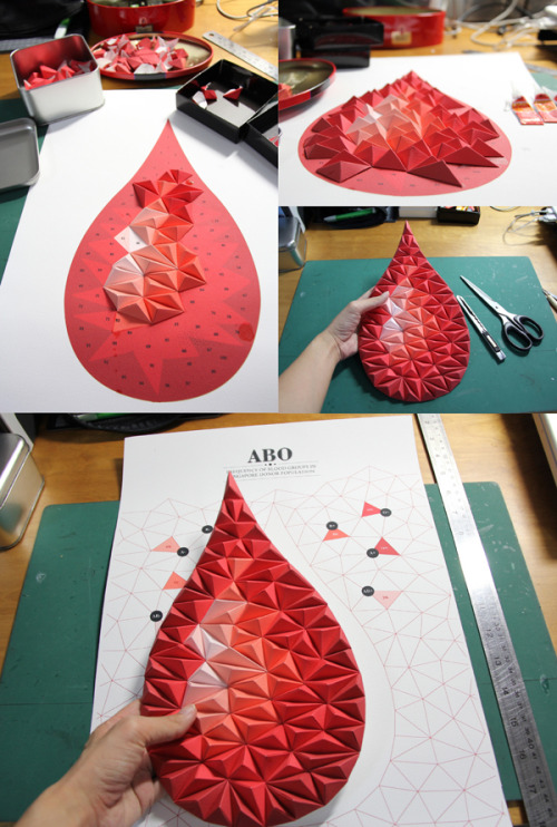 Love these 3D infographics via Pattern Matters