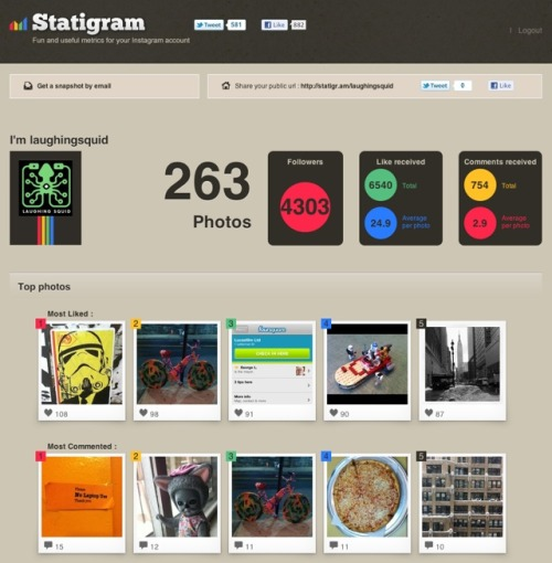 laughingsquid:  Statigram, Metrics For Instagram Usage