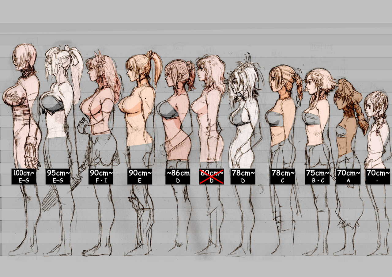"Breast Size specifications for fighting games…? THERE'S A CHART FOR THAT! For the newest Soul Calibur project in development, ""Battle Director"" Daishi Odashima has a ""handy-dandy"" chart fer teh boobies. ""'Sup Taki…"" [via Odashima Daishi]"