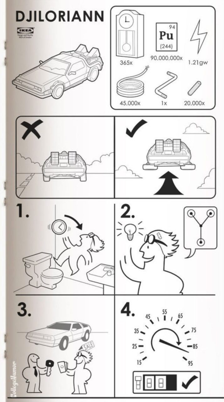 Back to the Future IKEA instructions