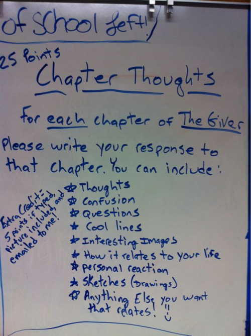 Chapter Thoughts