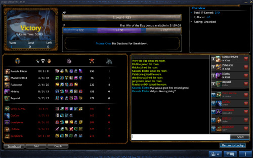 Well me and my usual group of LoL friends decided to do our first Ranked match. It was rather great job. I had an epic moment of my entire team dead and juking in and out of woods using traps as I ran from their top 2nd turret all the way home. On the way I killed Kassadin and an Ashe with Shen attempting to teleport in.