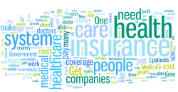 public health wordcloud