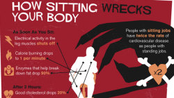 therunningjoke:  I have got to start sitting less! (via Lifehacker, my fave blog of all time) Click through to view the ENTIRE infographic (there's much more info and much more graphic)
