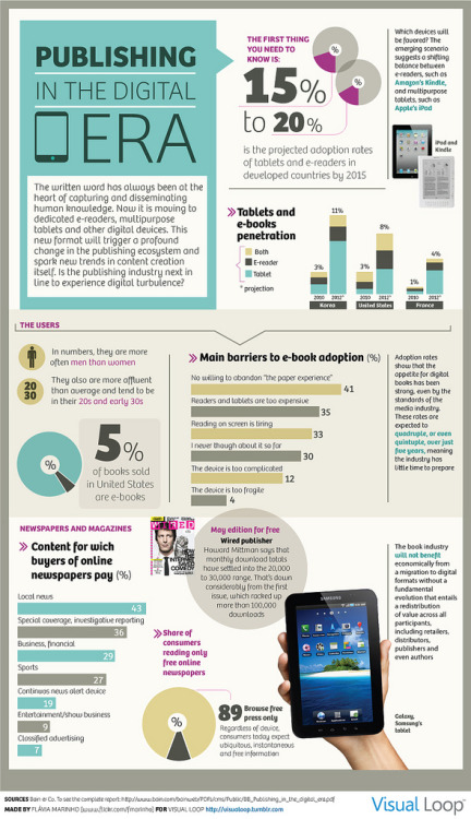 thebroadcaster:  Infographic: Publishing in the Digital Era.