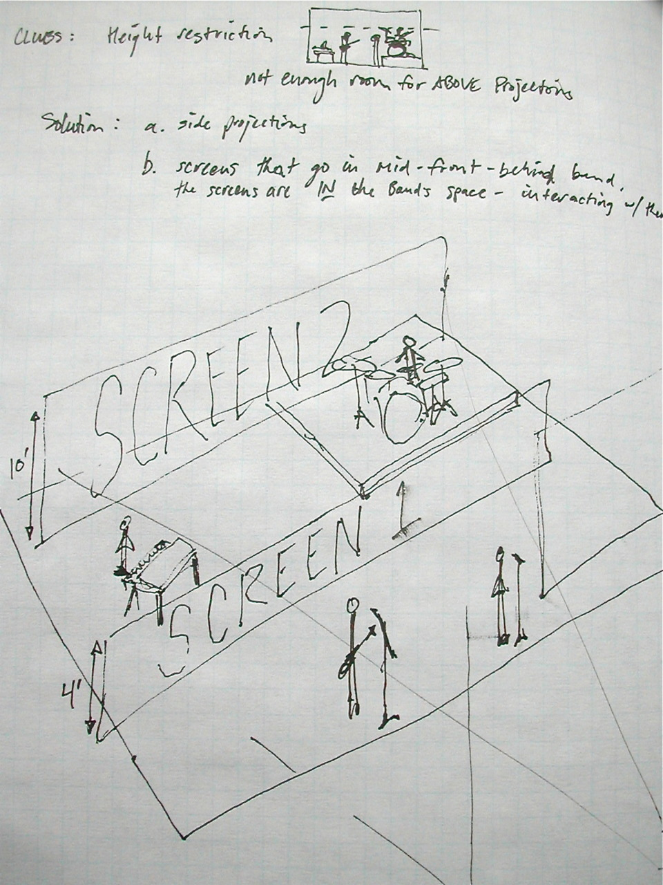 From the vaults: Cinematic Underground tour sketches