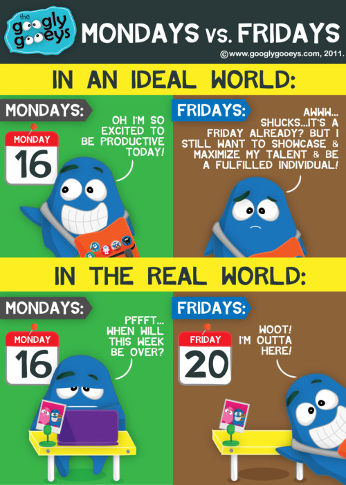 Reblogged from googlygooeys:  Mondays vs. Fridays  Then again, in a super ideal world, none of us need to work/go to school :D  More cartoons about school/work? Click here.  How's your week so far?