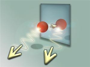 "The Atom and Its Quantum Mirror Image: Physicists Experimentally Produces Quantum-Superpositions, Simply Using a Mirror (click thru for ScienceDaily article) _________ ""This uncertainty about the state of the atom does not mean that the measurement lacks precision,"" Jörg Schmiedmayer (TU Vienna) emphasizes. ""It is a fundamental property of quantum physics: The particle is in both of the two possible states simultaneousely, it is in a superposition."" In the experiment the two motional states of the atom — one moving towards the mirror and the other moving away from the mirror — are then combined using Bragg diffraction from a grating made of laser light. Observing interference it can be directly shown that the atom has indeed been traveling both paths at once…"""