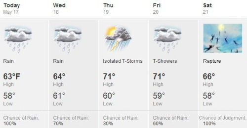 laughingsquid:  This Week's 5 Day Weather Forecast