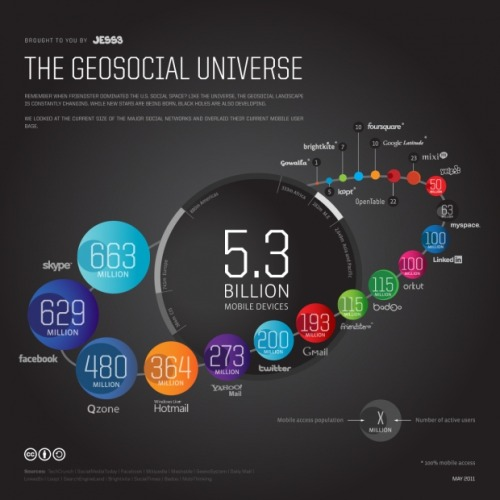 soupsoup:  The Geosocial Universe (via @lindsaykap/lindsaykap) Click here to embiggen   no tumblr?