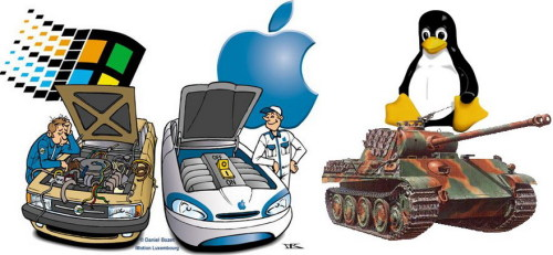 Linux, Windows, Mac Cars