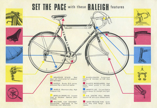 thebicycleisart:  Set the Pace with Raleigh