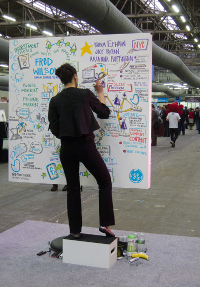 laughingsquid:  ImageThink Graphic Recording at GE Booth at TechCrunch Distrupt  Graphic recorders transcribe and organize group dialogues instantly into visual metaphors and mind maps. The visual maps enable participants to build upon other's ideas. The group sees their conversation develop before them, thus creating a shared information base. The visual record of a discussion streamlines meeting productivity by increasing clarity, focusing conversation, and reducing repetition. The group can amend their ideas in real time. This interaction with the materials increases individual participation and builds group trust. The team's engagement promotes heightens critical thinking and strategic planning, resulting in more innovative and creative results.