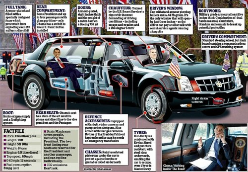 """The Beast,"" Obama's armored limo, hit a little road bump as it was leaving the U.S. Embassy in Dublin."