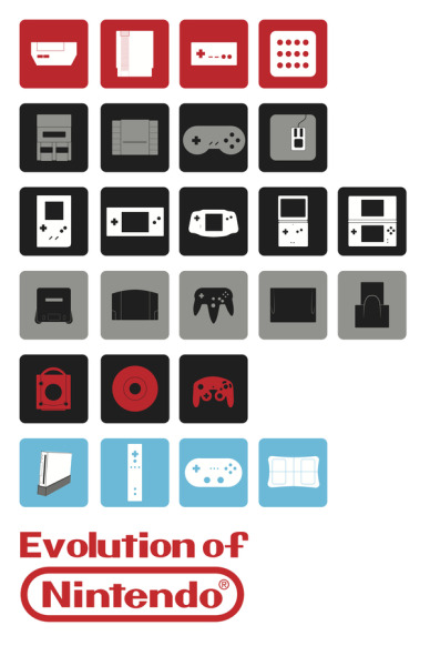 it8bit:  Evolution Of Nintendo - by Brian Maw