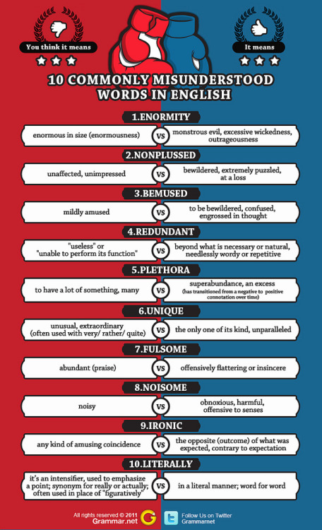 10 Most Misunderstood Words in English