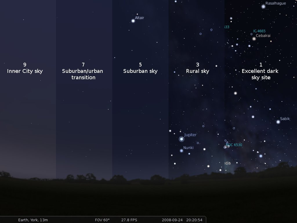 idroolinmysleep:  The Bortle Dark Sky Scale, generated by Stellarium  Stellarium is a digital free open source planetarium!