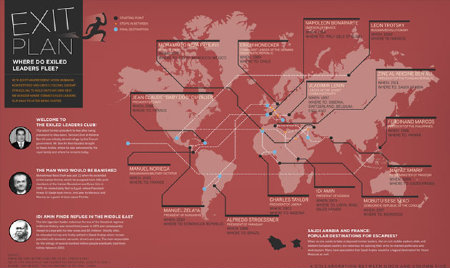 good:  Forget Carmen Sandiego. Check out the flight paths of these exiled world leaders. See more infographics here → Infographic: Where in the World Are Exiled Leaders? - Politics - GOOD  Geopolitics meets visual storytelling.
