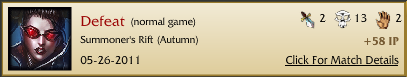 This is what happens when I play with friends who are at a super high elo. :\ Just couldn't do anything.