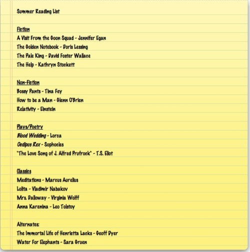 2011 Summer Reading List!!!!