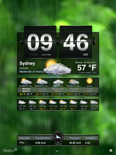 Got to love the weather leading up to winter D: