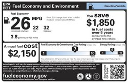 New mpg labels for cars from the EPA   The EPA unveiled a new gas mileage label for display in the window of every new car.   These labels will display more details on gas costs, emissions and other car-buying decision factors, such as:   ·         Gas savings or costs over five years compared to the average new vehicle. ·         Ratings between one and 10 for greenhouse gases and smog. ·         A QR Code consumers can scan with a smartphone to get more information on a car. ·         The fuel consumption rate, or the amount of gas or electricity needed to drive 100 miles. This figure can help consumers compare gas, electric and hybrid vehicles.   What do you think of the new labels? Are they missing anything?