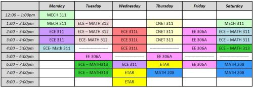 3 ECE - C :) [EC-EC] Lol jk. Yan ang magiging section at schedule ko simula bukas sa maka-graduate ako ng Engineering sa UST. Good luck na lang samin. Puro MAJOR! 4 MATH SUBJECT, 4 LABS! </3 Wokay! Will die soon! </////3