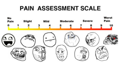 LOLTRU.   labrat-:  So using this to assess patient's pain.