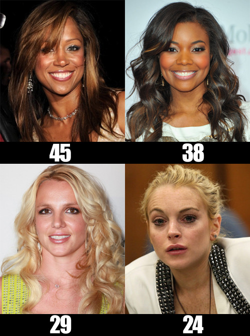 badgalfashion:   Black don't crack.  lmao whats wrong with some with ppl doe