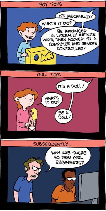 itsfullofstars:  thebestcomicsintheworld:  Boy toys and girl toys  A bit of humor to makes us think.
