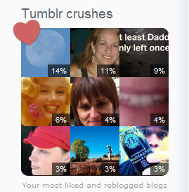Tumblr Crushes: knowledgesponge raiselm janetisserlis blanddiva11 judyschu mathcat345 nolagrrlnyc textless robschwager It may say 14%, but you have 100% of my heart, sunshine! Feel better, my sweet.