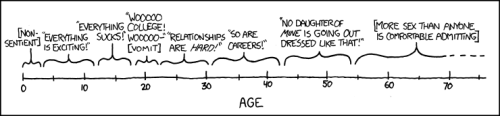 It's soo true. D: XKCD