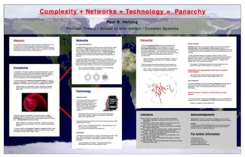 Complexity + Networks + Technology = Panarchy