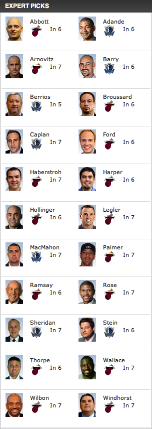 "15 of the 22 ""experts"" went with Miami as the NBA's elite.  God bless you Adande, Barry, Berrios, Caplan, McMahon, Sheridan and Stein.  My original prediction of Dallas in 7 clearly failed, but in a most satisfying way. // Like NBAmmkay on Facebook"