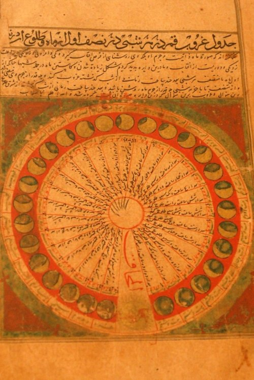 Arabic illustration explaining the phases of the Moon.  Medieval manuscript on exhibit at the Getty Research Institute at the Getty Center.
