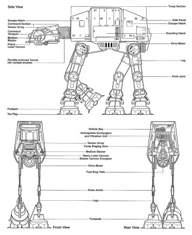 AT-AT Walker Schematics