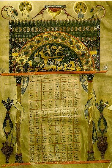 A page from the Mugni Gospels (ca. 1060). link