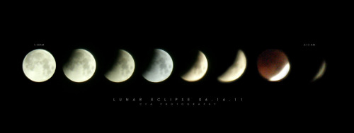 cyrusaurus:  LUNAR ECLIPSE PHILIPPINES combined my shots from 1:30 AM to 3:15 AM