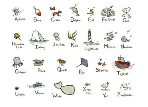 southernsunshineandseminoles:   This is how I'm teaching my children the alphabet. :) haha