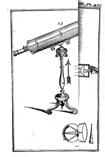 Pull-out diagram left folded through digitization From p.278 of Spectacle de la Nature by N. A. Pluche (1763). [Here]