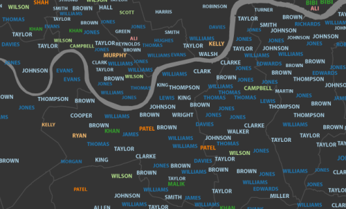Mapping London's Surnames From James Cheshire's research blog. James is a PhD student based in the Department of Geography and Centre for Advanced Spatial Analysis,  University College London.  Inspired by the What's in a Surname? map we helped make with the National Geographic, I have created 15 interactive typographic maps to show the most popular surnames across London. What they lack in  cartographic brilliance, I hope they make up for in detail. There are  983 geographic units (Middle Super Output Areas)  in each map and across all 15 there are 2379 individual surnames  (15,000 surname labels in total). The font size for each surname label  has been scaled to give an idea of the number of people who have that  surname in each place. The surname frequencies come from the 2001  Electoral Rolland won't contain everyone living in London but it is one of the best datasets available.  London is renowned for being a diverse city but this is barely  reflected in the most prevalent surnames- only a few name origins can be  discerned from the map. You have to look a little further down the  surname rankings for this diversity to become apparent. The surnames  shown on all 15 maps can be traced back to one of 38 origins; I have  selected unique colours for 10 of the most popular. Surname origins were  established using the Onomap classification tool.  We are mapping the origins of the surnames, which are not necessarily  the same as the origins of the people possessing them. Many people in  London have adopted Anglicised surnames.  It is also clear from the maps that the same sorts of surnames tend  to cluster together. This is because they often closely reflect the  naming preferences of particular groups of people within an area. As you  transition through to the less popular surnames things become a little  more jumbled and the distinct patterns present in the first map become  less distinct.  The final thing that stands out is how surname popularity decreases  between the first and second most popular names and every subsequent  change after that. You can see this by how quickly the text size reduces  until almost all names are written in the smallest font sizes. The more you study these maps the more interesting, and perhaps  complex, they become.  My final thoughts therefore appear a little  contradictory. The first is that a surprising number of Londoners share  the same name (especially with their immediate neighbours). The second  is that despite the dominance of relatively few surnames at the top of  the rankings, the further down the rankings you get the more you see of  London's population diversity. We are of course only mapping  the top 15 surnames in each area of London- there are many thousands  more. If you can't find your surname on these maps, you can see where it is around the world here. The maps were created as part of my ongoing PhD research using the Worldnames Database compiled by University College London's Department of Geography. Thanks to Oliver O'Brien from CASA for putting the maps online. A high resolution print version of the map (previewed below) is available on request.