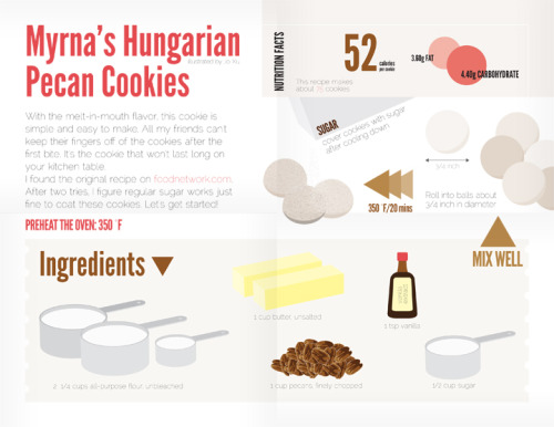 designersof:  Myrna's Hungarian Pecan Cookies via foodnetwork.com more work at joxu.cc  Well snap. Looks like I have some work to do.