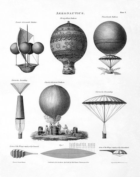 thevictorianist:  Technical illustration from 1818 showing early hot air balloon designs